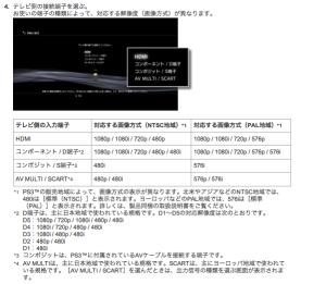 PS3 解像度